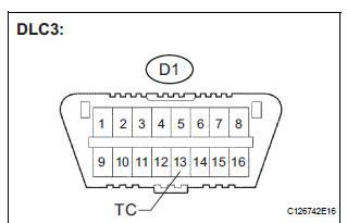 Toyota Sienna Service Manual: TC and CG Terminal Circuit