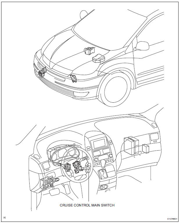 Toyota Sienna Service Manual: Cruise control main switch