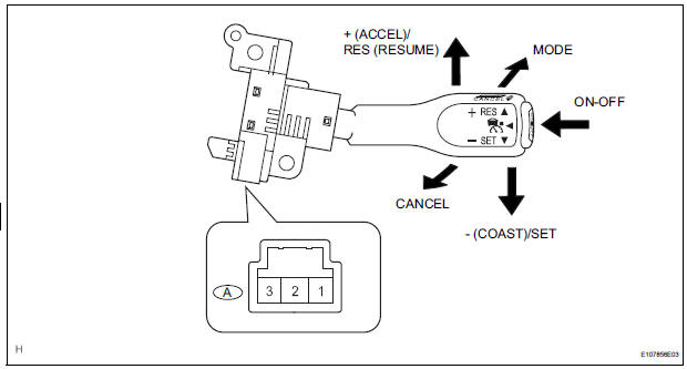 Toyota Sienna Service Manual: Cruise Control Switch