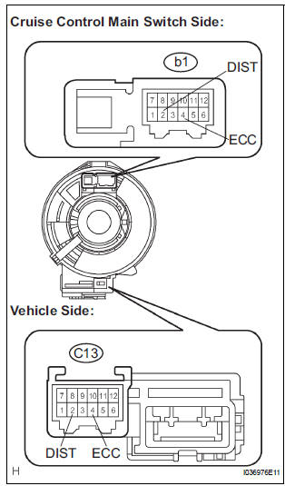 Toyota Sienna Service Manual: Distance Control Switch