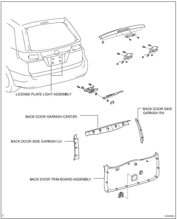 Toyota Sienna Service Manual: License plate light assembly
