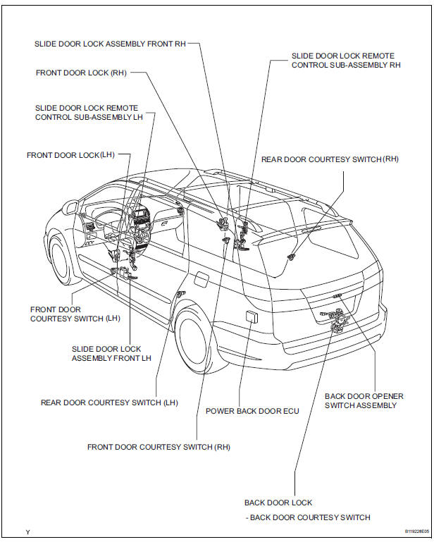 Toyota Sienna Sliding Door Parts Diagram