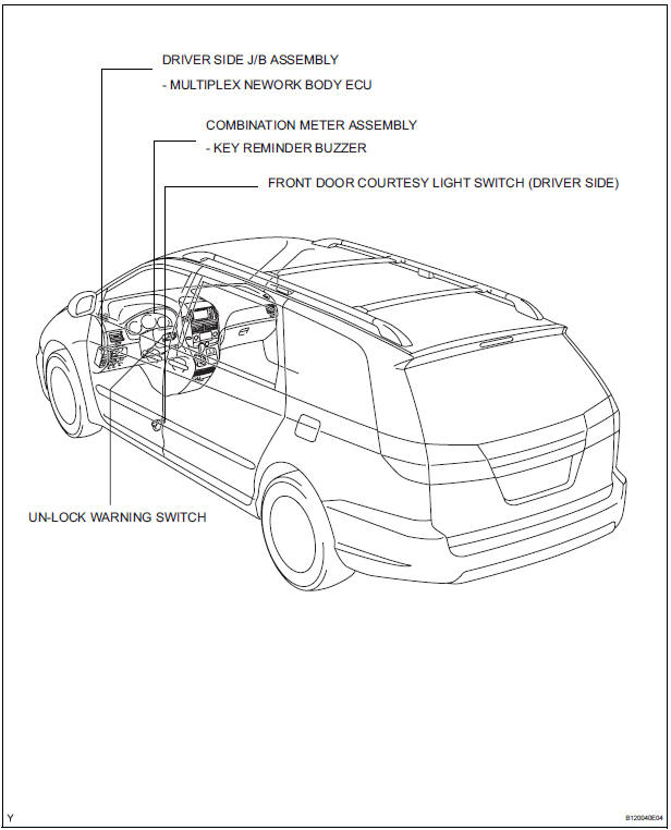 Toyota Sienna Service Manual: Key reminder warning system