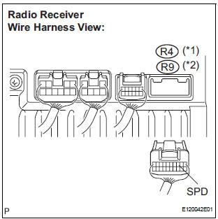 Toyota Sienna Service Manual: Vehicle Speed Signal Circuit