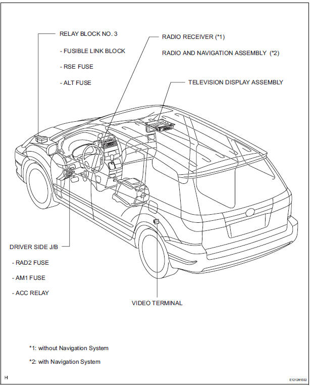 Toyota Sienna Service Manual: Rear seat entertainment