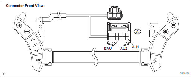 Toyota Sienna Service Manual: Steering Pad Switch Circuit
