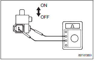 Toyota Sienna Service Manual: Parking Brake Switch Circuit