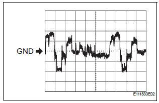 Toyota Sienna Service Manual: Display Signal Circuit