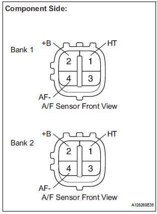 Toyota Sienna Service Manual: Oxygen (A/F) Sensor Heater