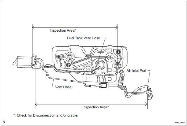 Toyota Sienna Service Manual: Evaporative Emission Control
