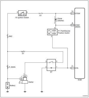 Toyota Sienna Service Manual: Starter Relay Circuit High