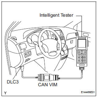 Toyota Sienna Service Manual: On-vehicle inspection