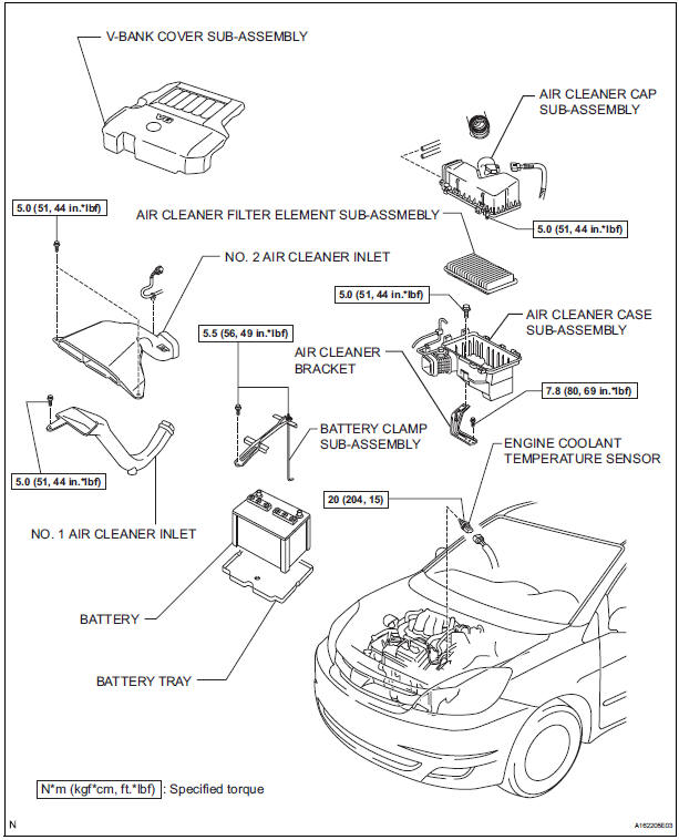 Toyota Sienna Service Manual: Engine coolant temperature