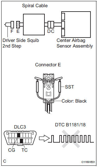Toyota Sienna Service Manual: Open in Driver Side Squib