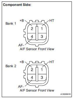 Toyota Sienna Service Manual: Oxygen (A/F) Sensor Signal
