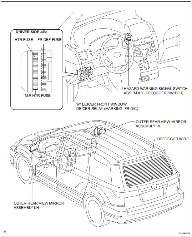 Toyota Sienna Service Manual: Window defogger system
