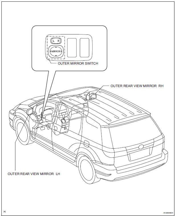 Toyota Sienna Service Manual: Power mirror control system