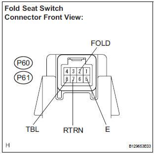 Toyota Sienna Service Manual: Fold Seat Switch Circuit