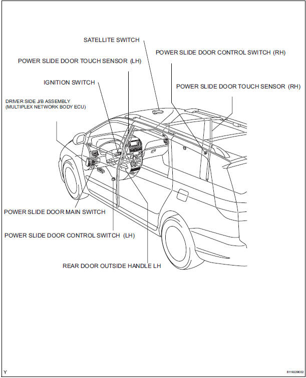 Toyota Sienna Sliding Door Handle Diagram. Toyota. Auto