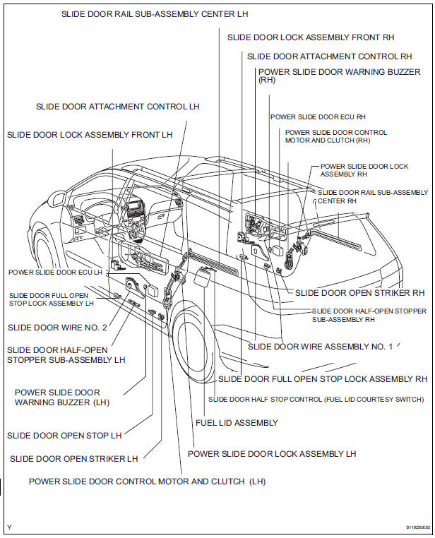 Toyota Door Parts