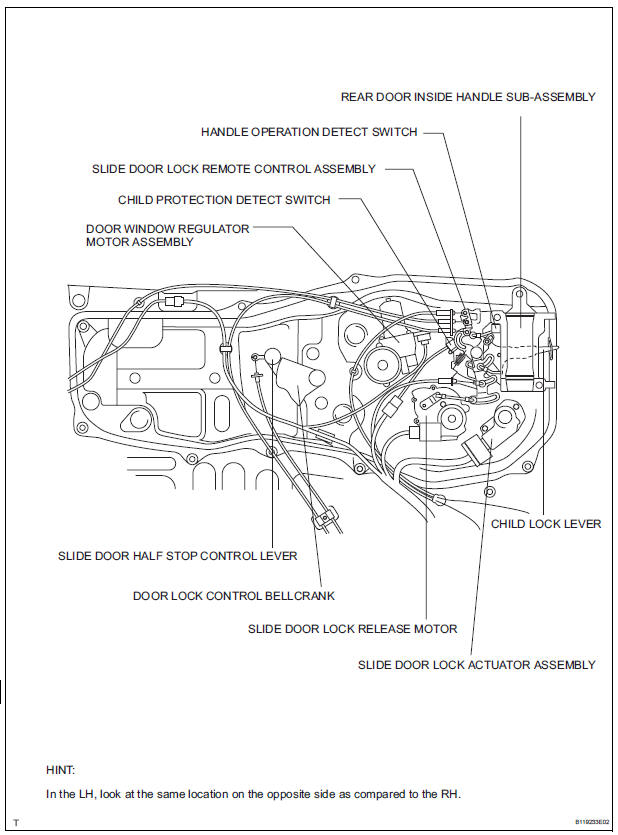 Toyota Sienna Service Manual: Power slide door system