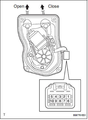 Toyota Sienna Service Manual: Power Slide Door Pulse