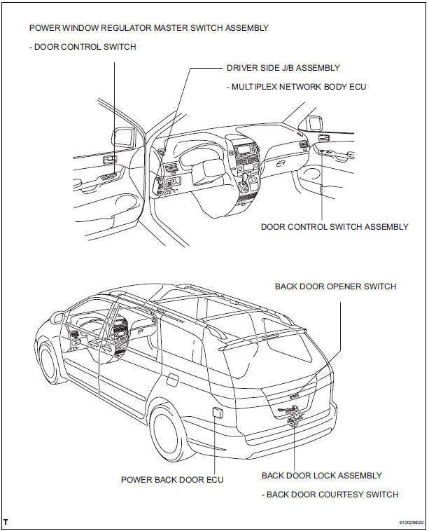 Toyota Sienna Service Manual: Back door closer system