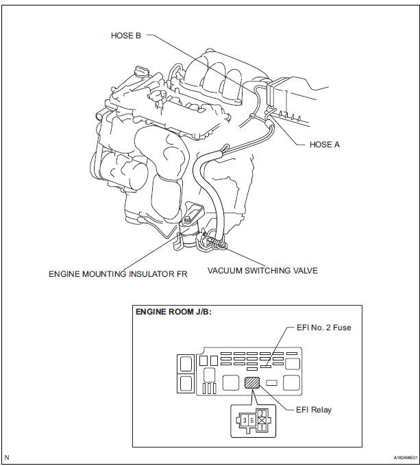 Toyota Sienna Service Manual: Active Control Engine Mount