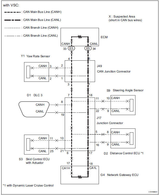 can bus wiring diagram pioneer avh 290bt toyota sienna service manual: short to b+ in line - fail-safe chart communication ...