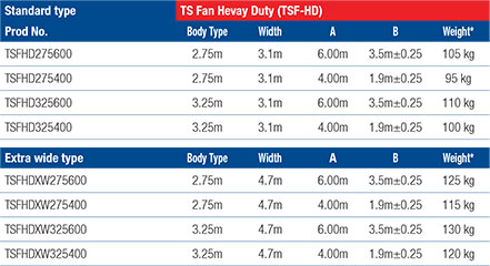 Final-TSS-Safety-Net-Fans-01