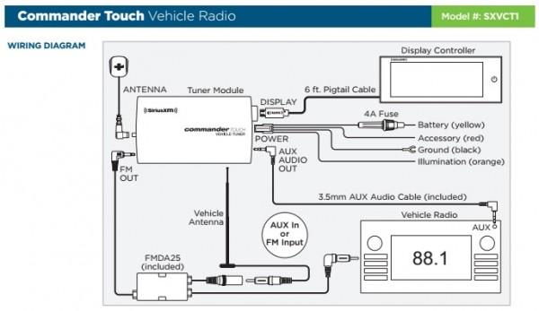 download schema jeep commander factory wiring diagram full