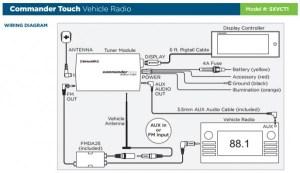 SiriusXM Commander Touch Vehicle Radio SXVCT1