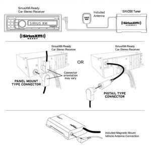 SiriusXM Connect Tuner SXV200V1 | TSSRadio