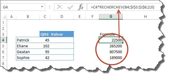 Astuce: comment recopier l'intégralité d'une formule dans Excel?