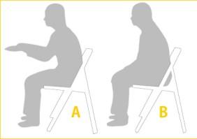体のゆがみ 前かがみの座り姿勢