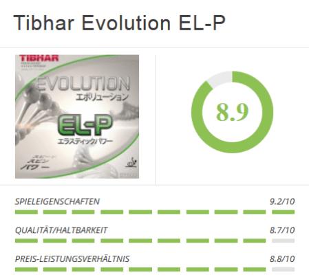 Tibhar Evolution EL-P Chart