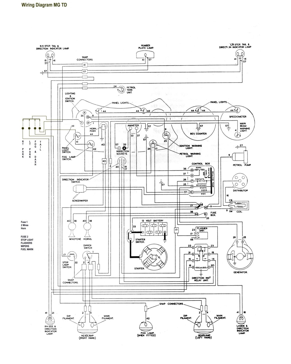 medium resolution of bentley wiring diagrams mg td get free image about mg td instruments 1979 mg mgb wiring