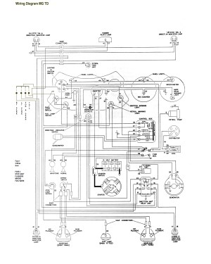 Index of Technical Stuff