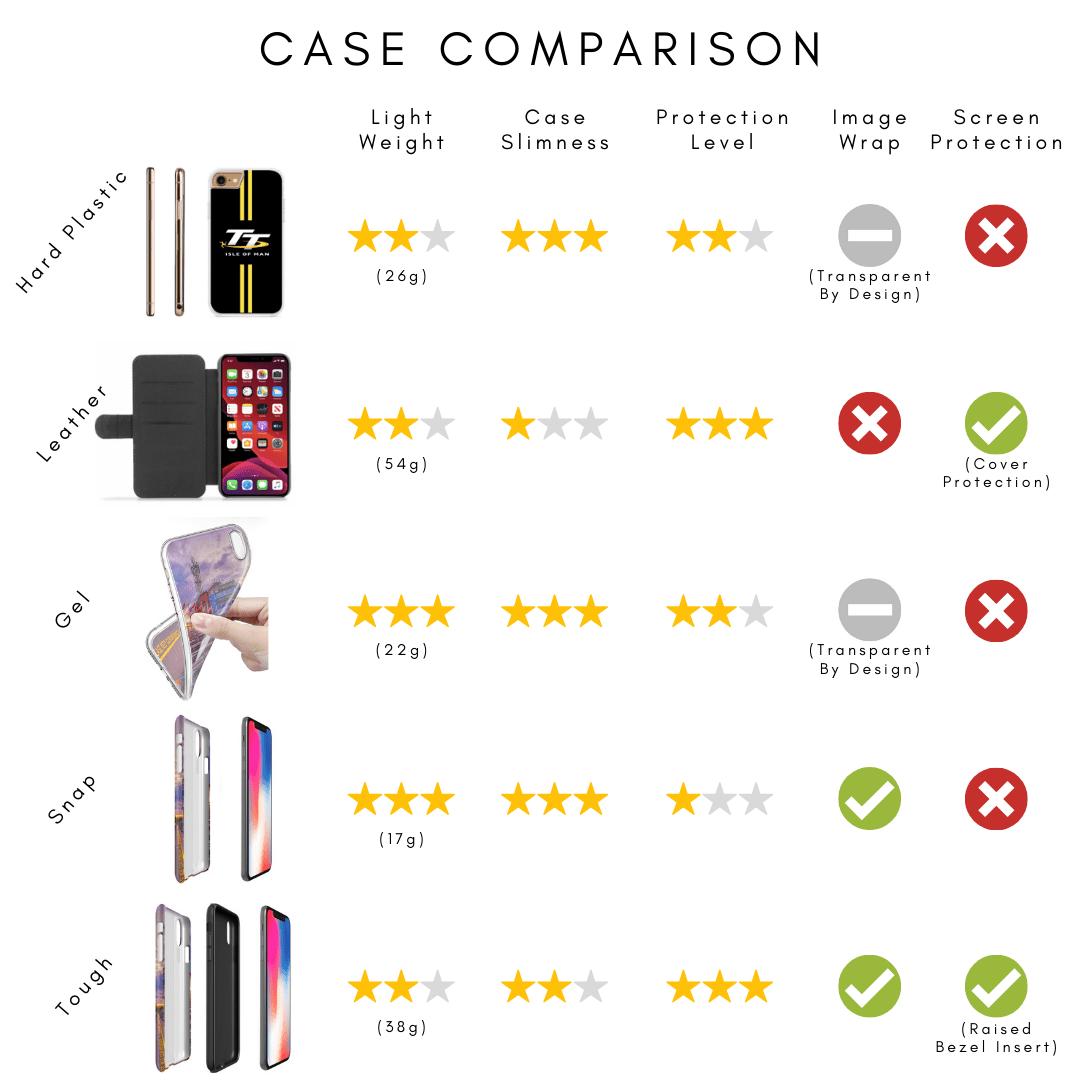 Phone Case Comparison