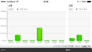 ランニング週報 CW18 — 40km走れて満足の一週間 今週は45kmを目標に頑張ろう!