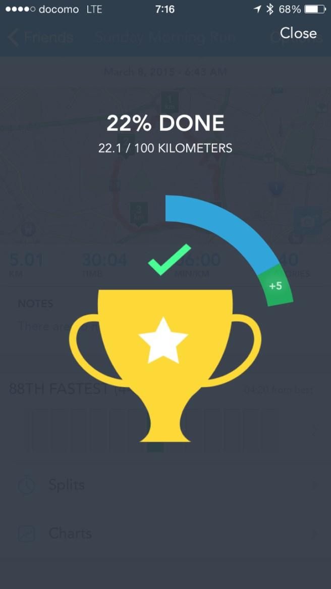 やっぱ走ると活性化するね!爽快5kmラン!今週は21km走れたよ♪ [ランログ]