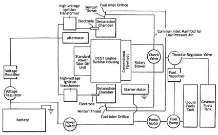 Inert Gas: Block Diagram Of Inert Gas System