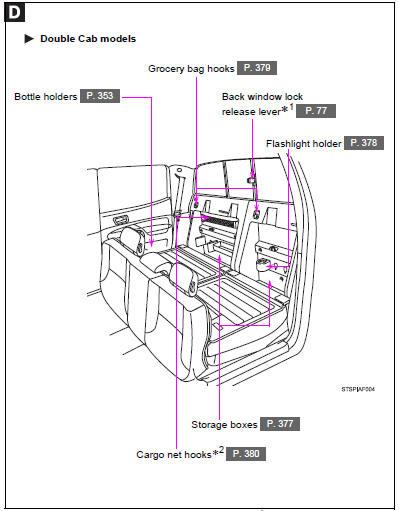 Toyota Tacoma Owners Manual: Interior