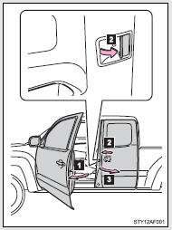 Toyota Tacoma Owners Manual: Access doors (Access Cab