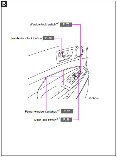 Toyota Tacoma Owners Manual: Interior
