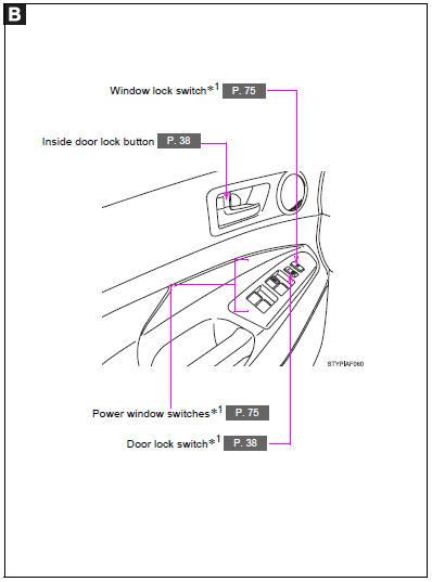 toyota tacoma rear view camera wiring