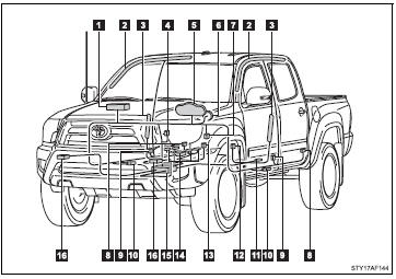 2015 Tacoma Air Bag Wire Diagram : 32 Wiring Diagram