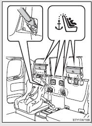 Toyota Tacoma Owners Manual: Installing child restraints