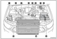 Comprtment 2006 Toyota Tacoma Engine Diagram. Toyota. Auto ...