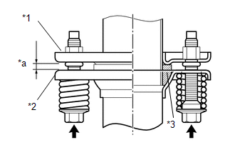 Toyota Tacoma 2015-2018 Service Manual: Installation